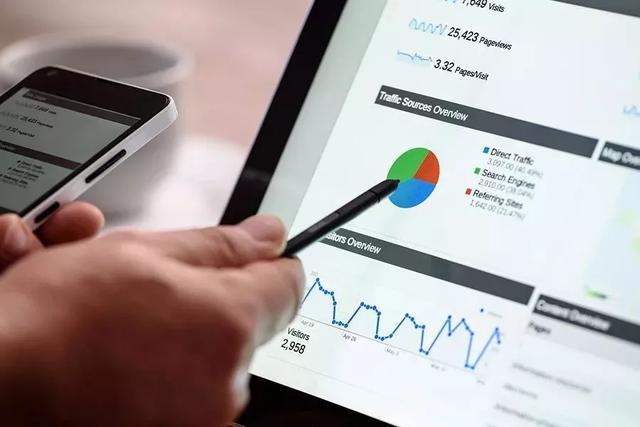 二类电商 信息流广告投放与优化方法论